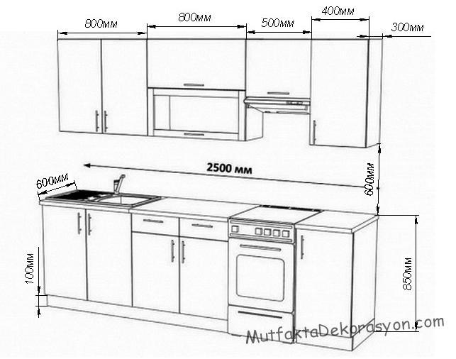 2.5m Bütün Mutfak Ölçüleri